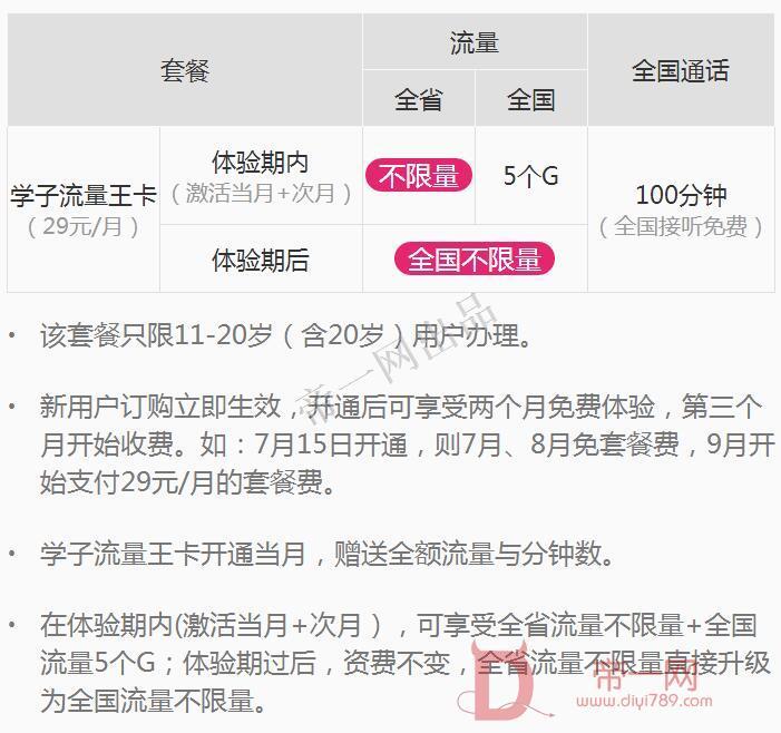 四川电信福利 29元全国不限量